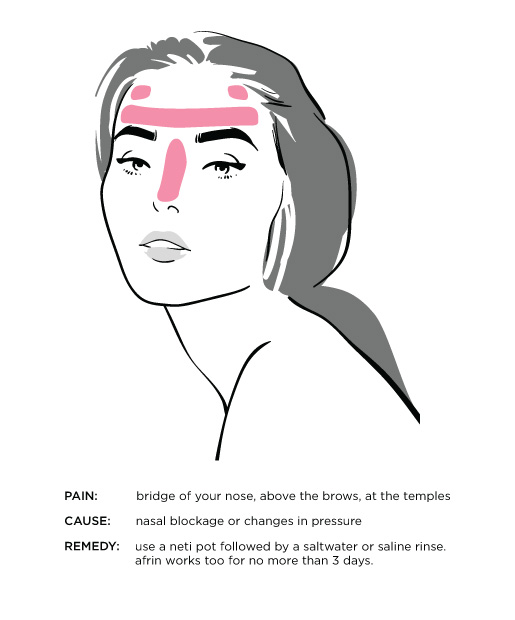 sinus headache relief yahoo dating