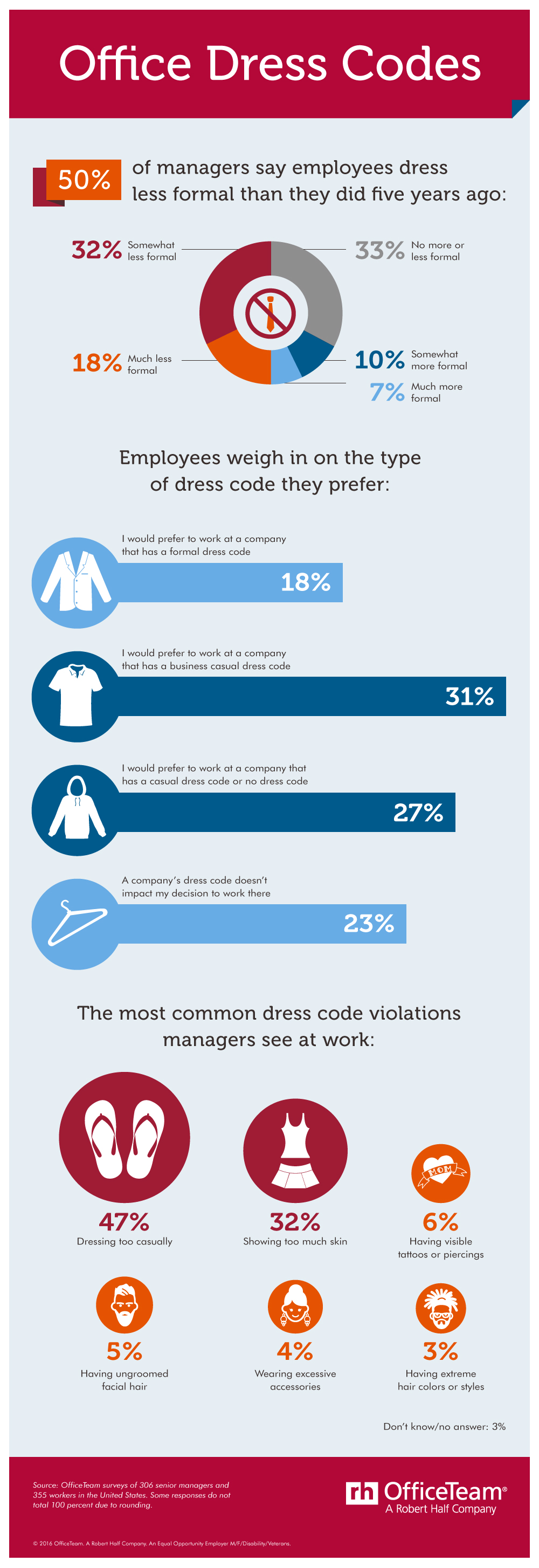 Office Dress Code Survey: Casual Fashion At Work   Pamper.My
